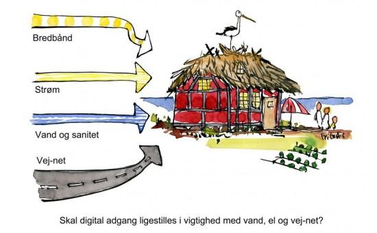 digital adgang med tekst